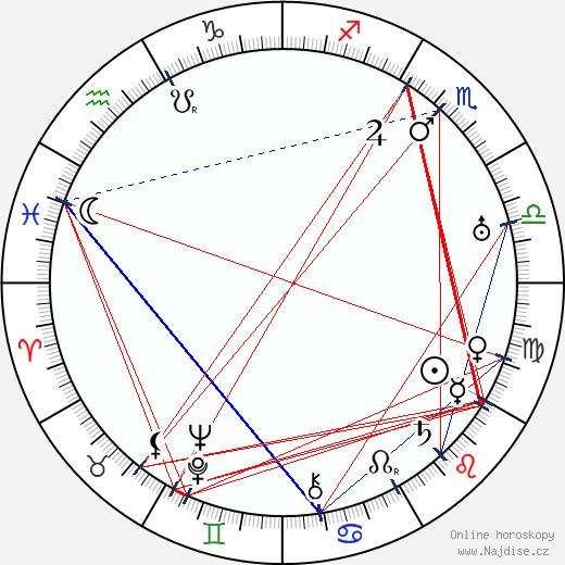 Kaarlo Aarni wikipedie wiki 2019, 2020 horoskop