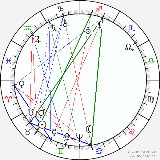 Kaarlo Sarkia wikipedie wiki 2017, 2018 horoskop