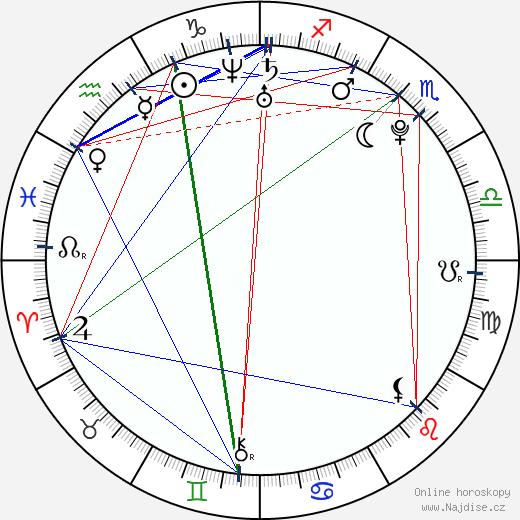 Kacey Barnfield wikipedie wiki 2017, 2018 horoskop