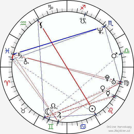Kadeem Hardison wikipedie wiki 2018, 2019 horoskop
