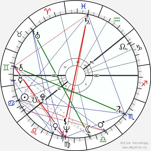 Kai Pahlman wikipedie wiki 2018, 2019 horoskop