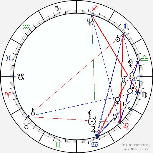 Kai Vaine wikipedie wiki 2019, 2020 horoskop