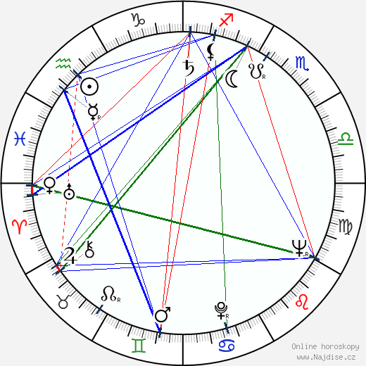 Kaija Aarikka wikipedie wiki 2018, 2019 horoskop
