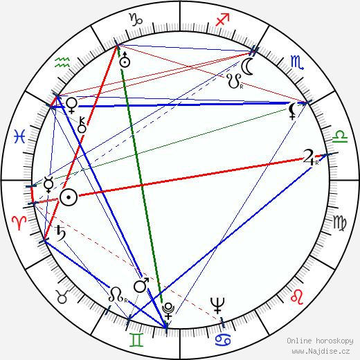 Kaija Paasi wikipedie wiki 2017, 2018 horoskop