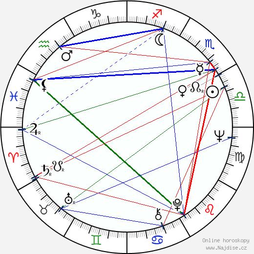 Kaj Chydenius wikipedie wiki 2017, 2018 horoskop