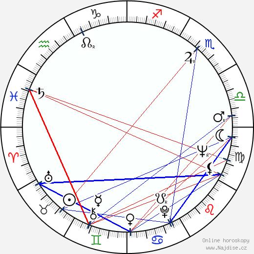 Kája Saudek wikipedie wiki 2020, 2021 horoskop
