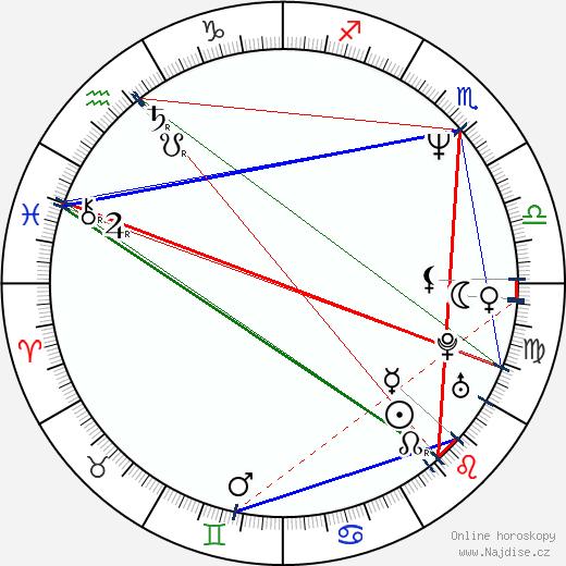 Kajsa Ernst wikipedie wiki 2020, 2021 horoskop