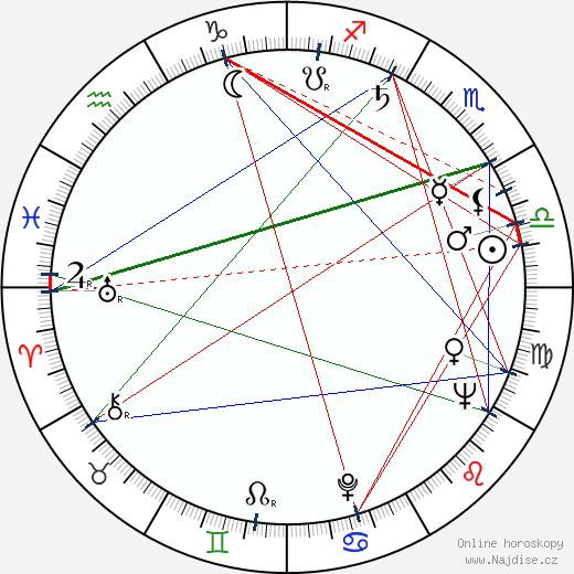 Kalevi Kahra wikipedie wiki 2018, 2019 horoskop