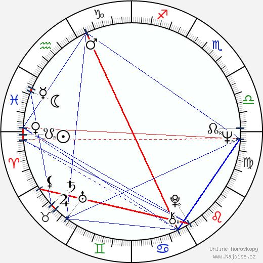 Kalevi Kivistö wikipedie wiki 2019, 2020 horoskop