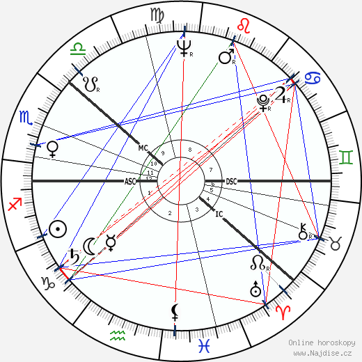 Kalevi Sorsa wikipedie wiki 2018, 2019 horoskop