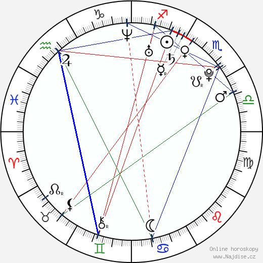 Kaley Cuoco wikipedie wiki 2020, 2021 horoskop