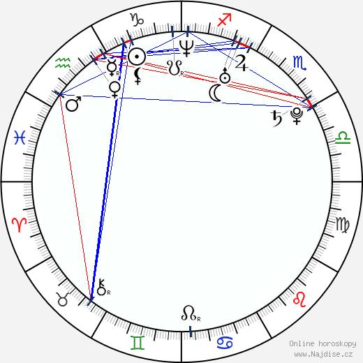 Kalki Koechlin wikipedie wiki 2019, 2020 horoskop
