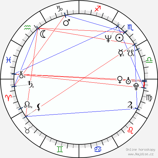 Kamar de los Reyes wikipedie wiki 2018, 2019 horoskop