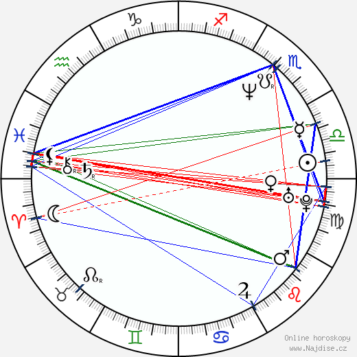 Kamil Halbich wikipedie wiki 2019, 2020 horoskop