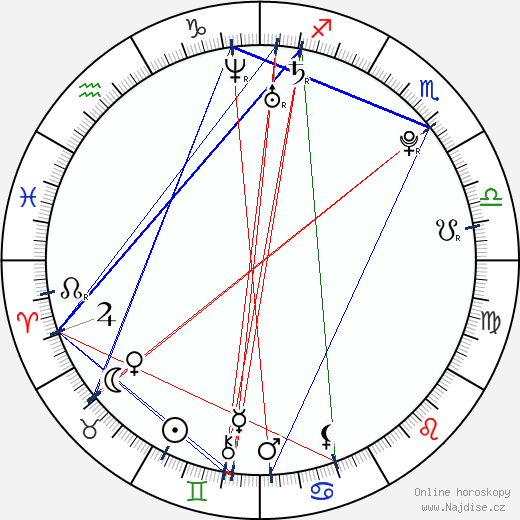 Kamil Stoch wikipedie wiki 2018, 2019 horoskop