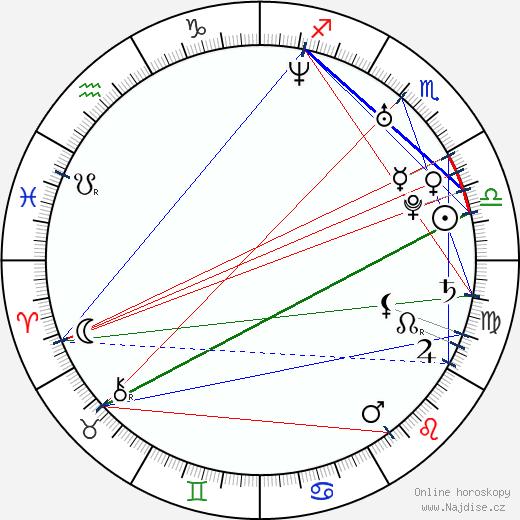 Kamilla Baar wikipedie wiki 2018, 2019 horoskop