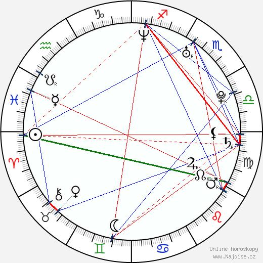 Kandyse McClure wikipedie wiki 2020, 2021 horoskop