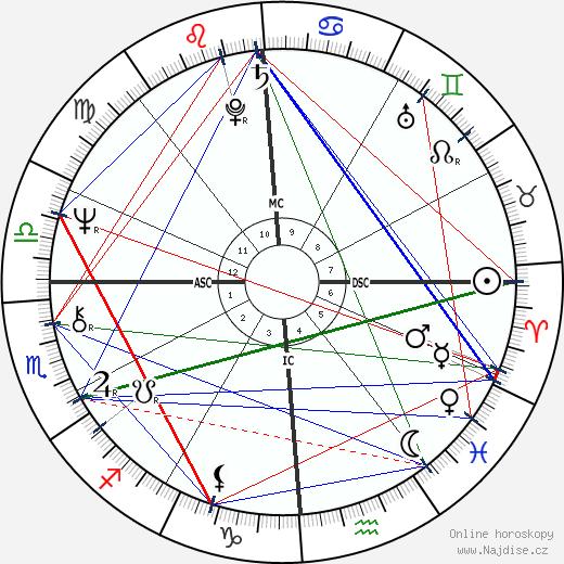 Kareem Abdul-Jabbar wikipedie wiki 2018, 2019 horoskop