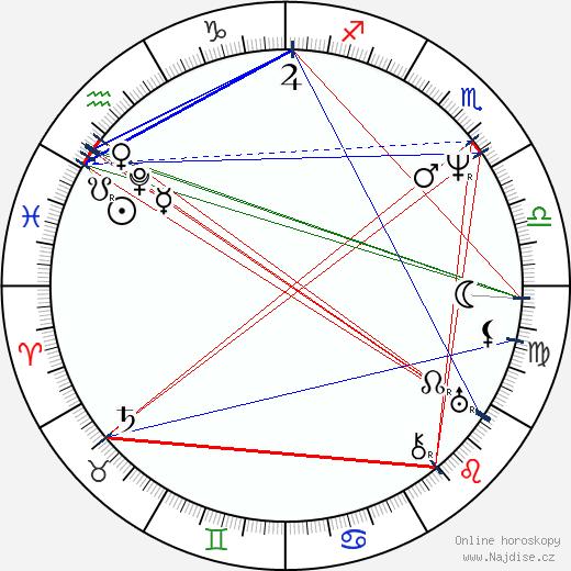 Karel Bořivoj Presl wikipedie wiki 2020, 2021 horoskop