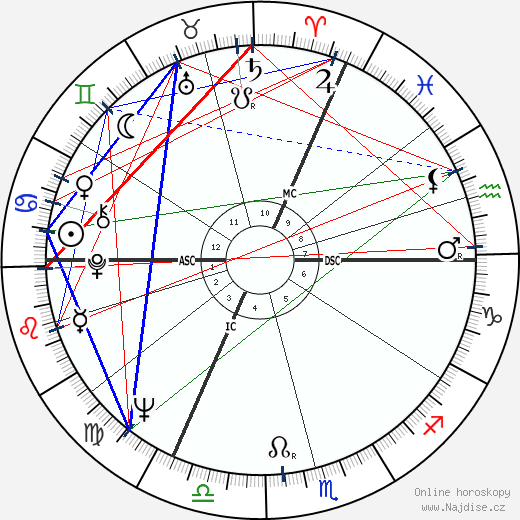 Karel Gott wikipedie wiki 2019, 2020 horoskop