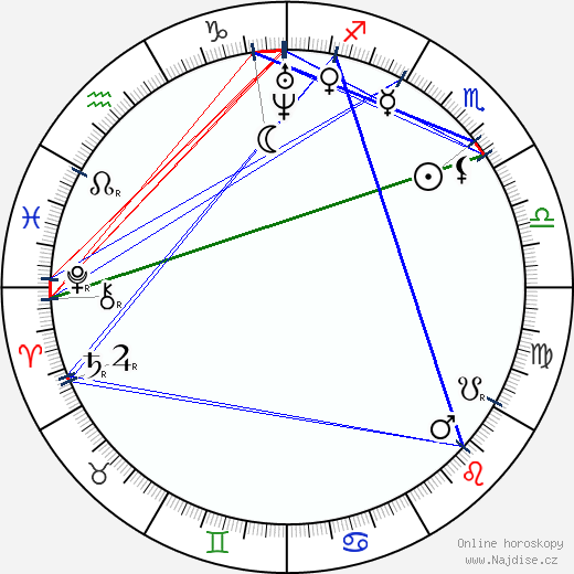 Karel Havlíček Borovský wikipedie wiki 2020, 2021 horoskop
