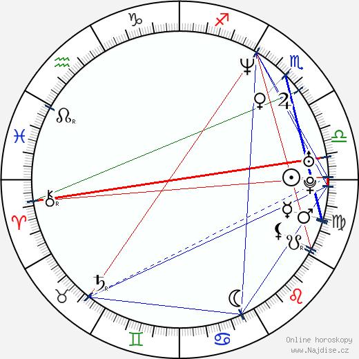Karel Janák wikipedie wiki 2020, 2021 horoskop