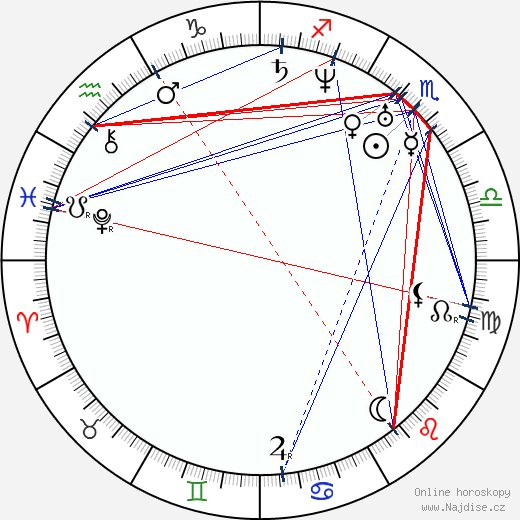 Karel Jaromír Erben wikipedie wiki 2019, 2020 horoskop
