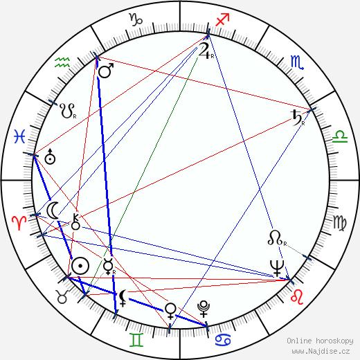 Karel Kachyňa wikipedie wiki 2017, 2018 horoskop