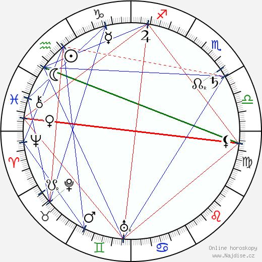 Karel Schleichert wikipedie wiki 2019, 2020 horoskop
