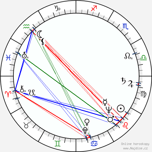 Karel Šebesta wikipedie wiki 2020, 2021 horoskop