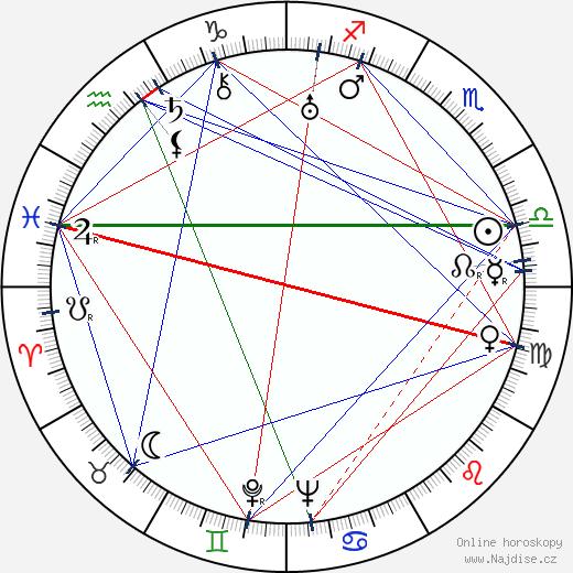 Karel Steklý wikipedie wiki 2019, 2020 horoskop