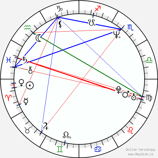 Karen Badalov wikipedie wiki 2019, 2020 horoskop