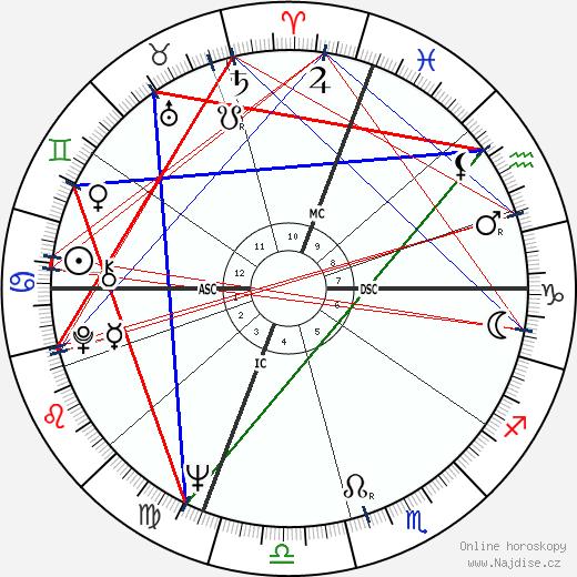 Karen Black wikipedie wiki 2019, 2020 horoskop