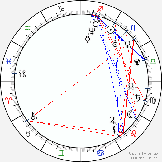 Karen O. wikipedie wiki 2017, 2018 horoskop
