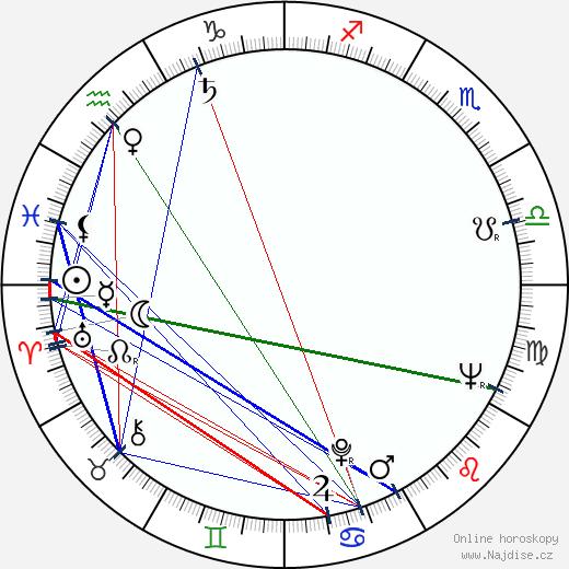 Karen Steele wikipedie wiki 2017, 2018 horoskop