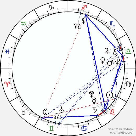 Kari Kihlström wikipedie wiki 2017, 2018 horoskop