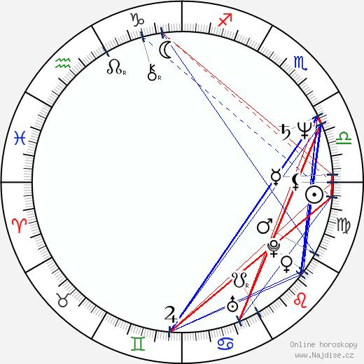 Kari Väänänen wikipedie wiki 2020, 2021 horoskop