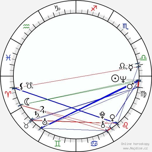 Karin Baal wikipedie wiki 2018, 2019 horoskop