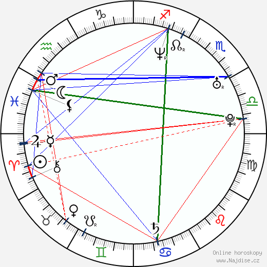 Karin Dreijer Andersson wikipedie wiki 2018, 2019 horoskop