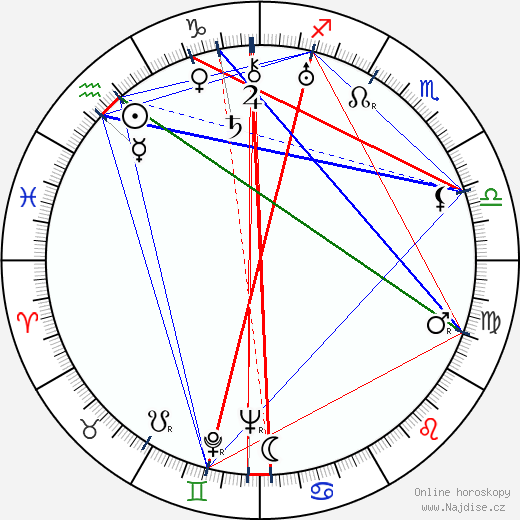 Karl-August Fagerholm wikipedie wiki 2018, 2019 horoskop