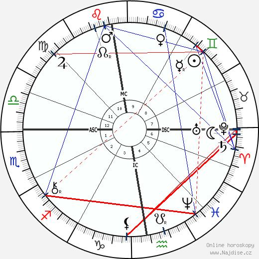 Karl Ferdinand Braun wikipedie wiki 2018, 2019 horoskop