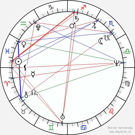 Karl Friedrich Schinkel wikipedie wiki 2018, 2019 horoskop