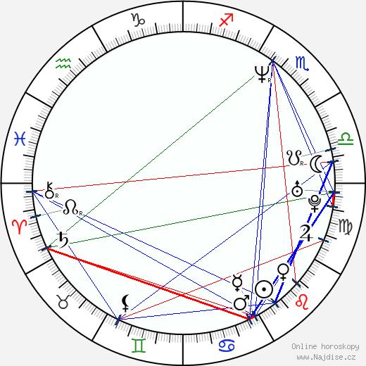 Karl Gajdusek wikipedie wiki 2018, 2019 horoskop