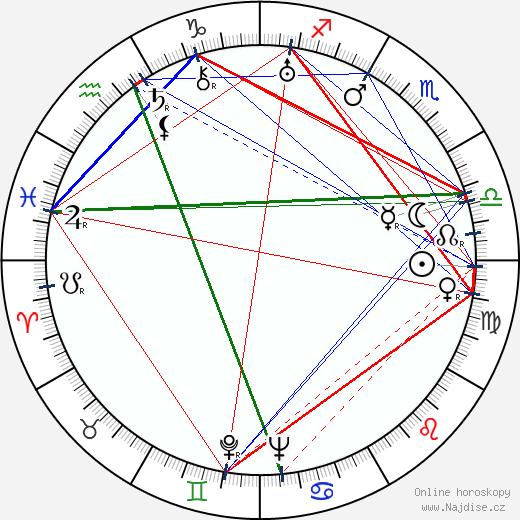 Karl-Georg Saebisch wikipedie wiki 2018, 2019 horoskop