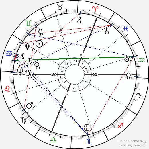 Karl Herrligkoffer wikipedie wiki 2018, 2019 horoskop