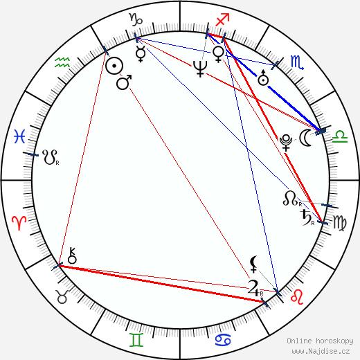 Karl Jacob wikipedie wiki 2018, 2019 horoskop