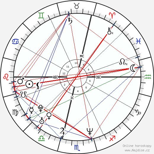 Karl Unterkircher wikipedie wiki 2019, 2020 horoskop