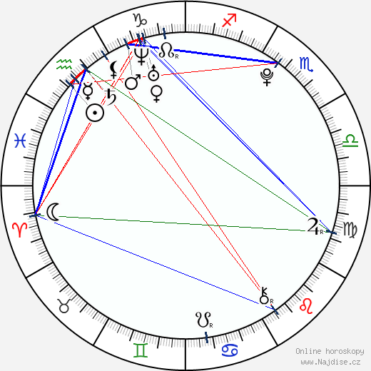 Karle Warren wikipedie wiki 2017, 2018 horoskop