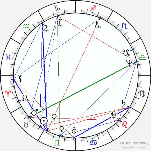 Karlheinz Hackl wikipedie wiki 2018, 2019 horoskop