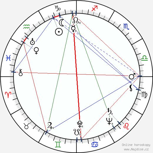 Karol L. Zachar wikipedie wiki 2018, 2019 horoskop